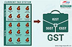 Difference between GST and Existing Tax System