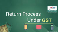 Process of Return Under GST