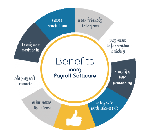 Marg Payroll Software Benefits